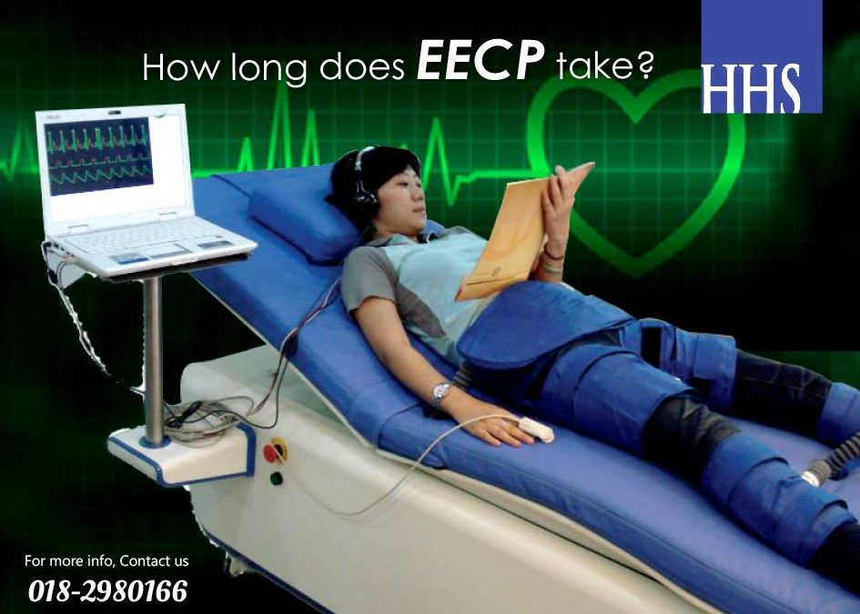 happy heart solutions EECP